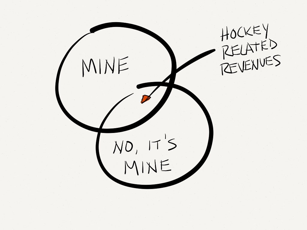 The NHL minefield