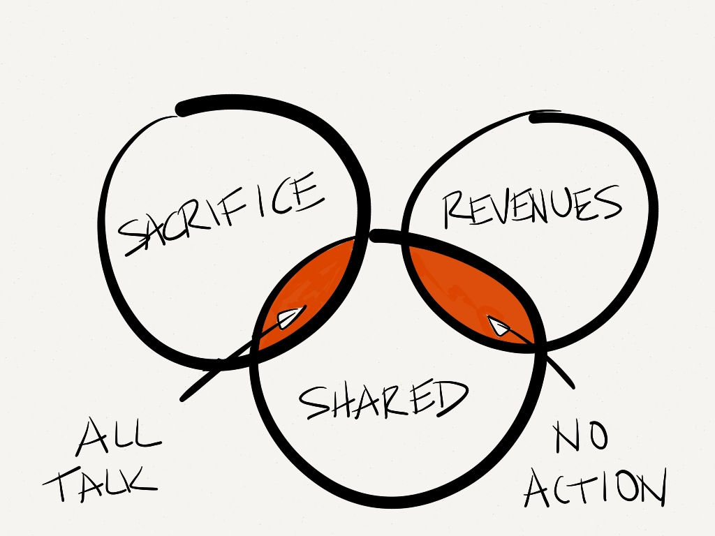 Shared sacrifice not shared revenues