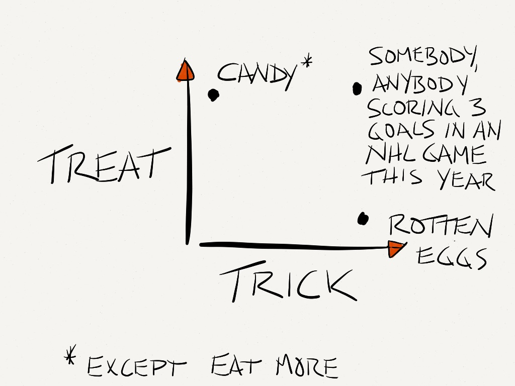 Hat trick or treat