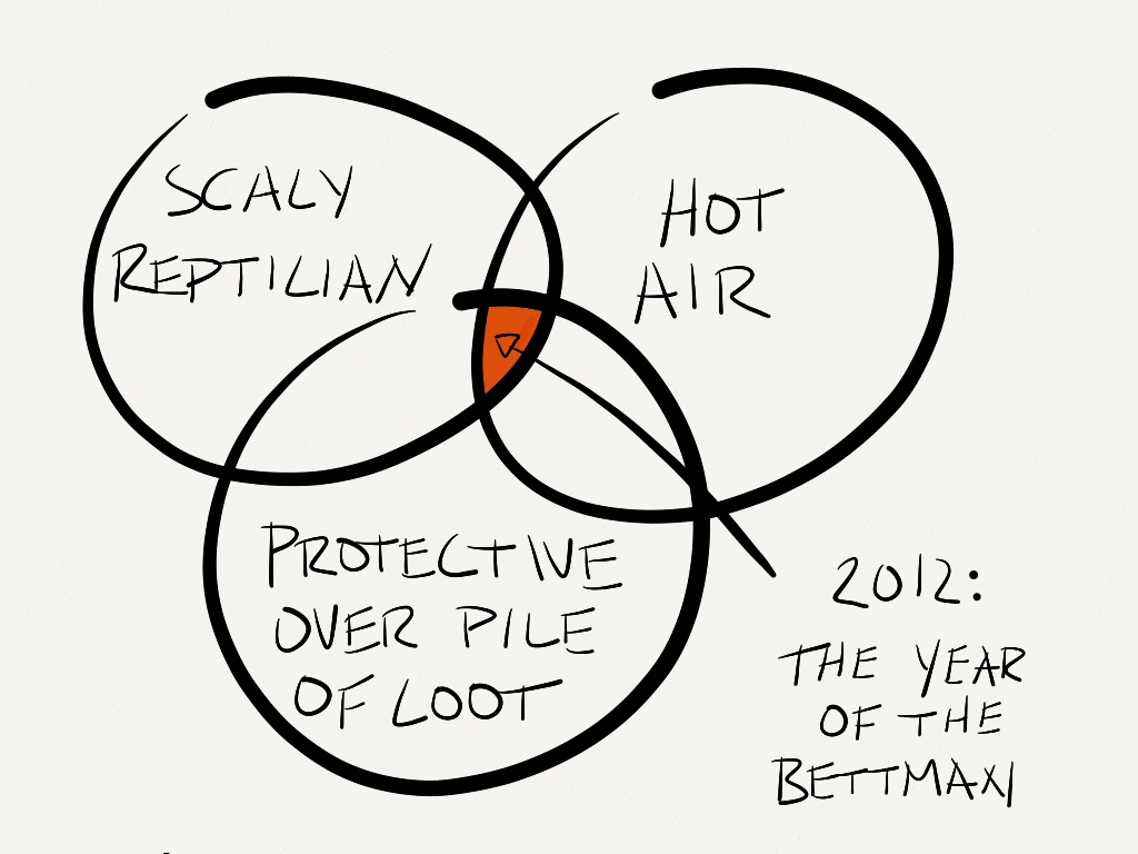 The Year of the Bettman